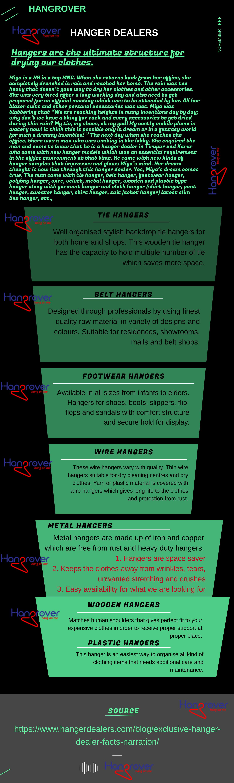 hanger info image